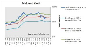 Energy Transfer Partners Dividend Yield