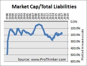 Enpterprise Products Partners Total Liabilities