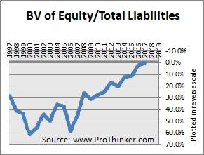 GlaxoSmithKline Total Liabilities